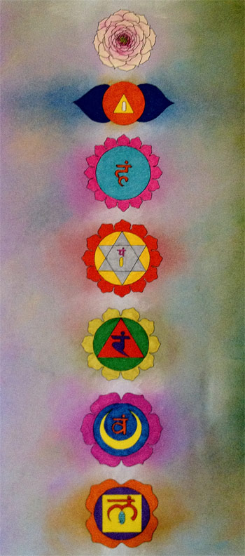 Purify Your Chakras, Part 4: How to Practice Bhuta Shuddhi