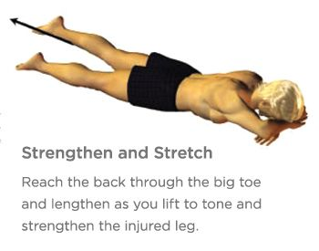 exercise for hamstring injury