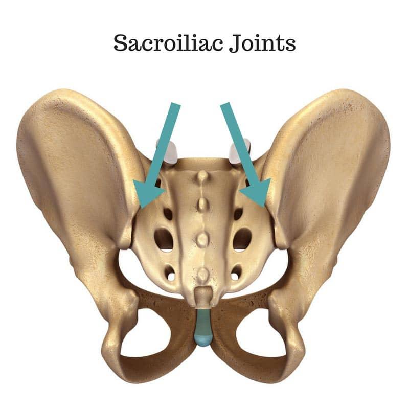 sacroilliac