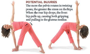 Injuries and the Hips